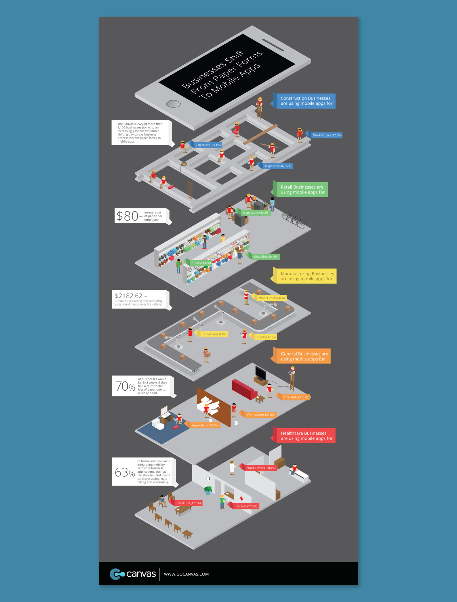 Canvas Infographic from Bluetext