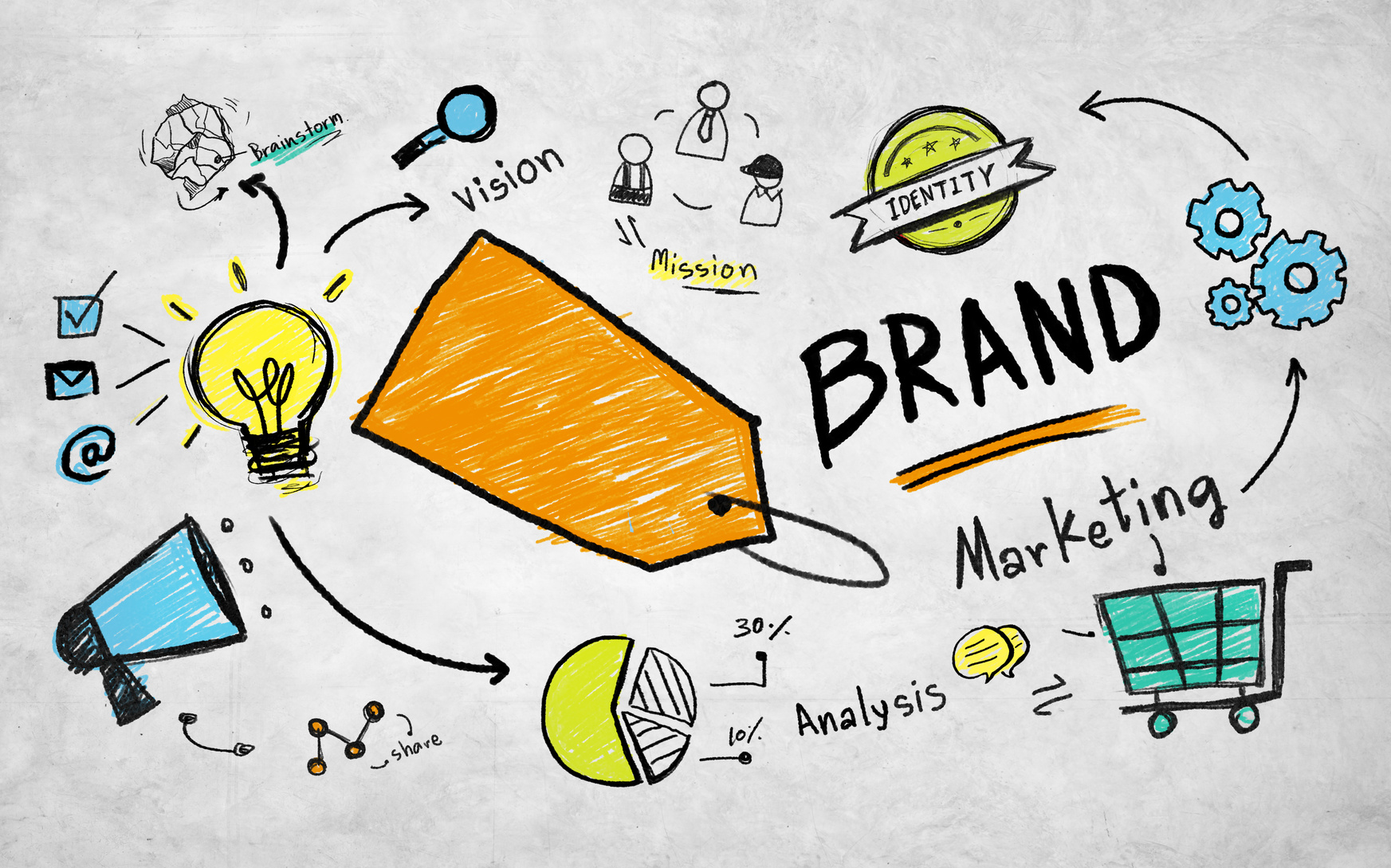 5 Things to Top Branding Firms Consider When Rebranding a Company Pt 2
