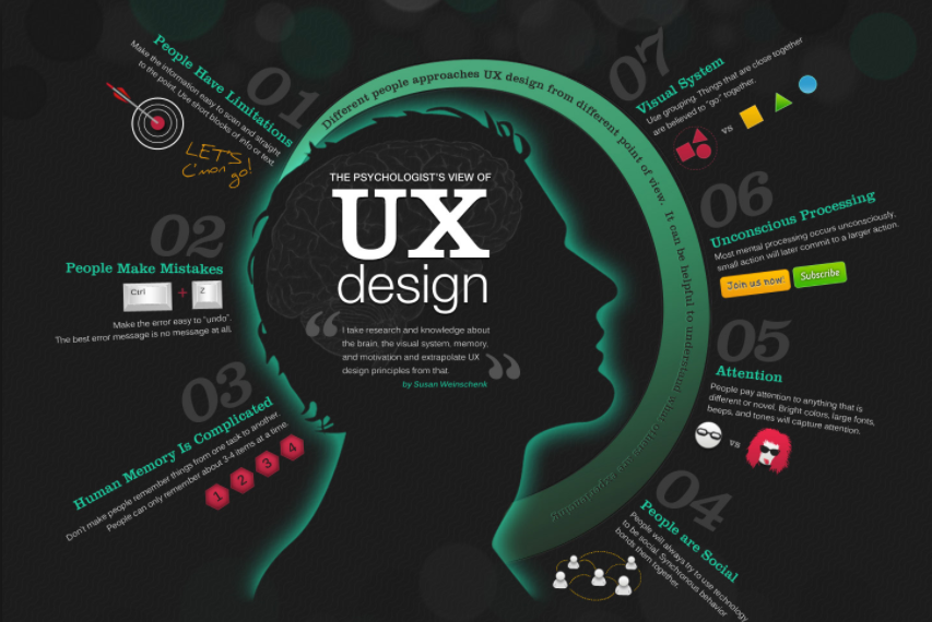 B2B User Experience Website Design The Top Priority For 2018